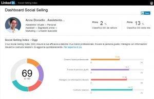 LInkedIn Social Selling Index Dashboard